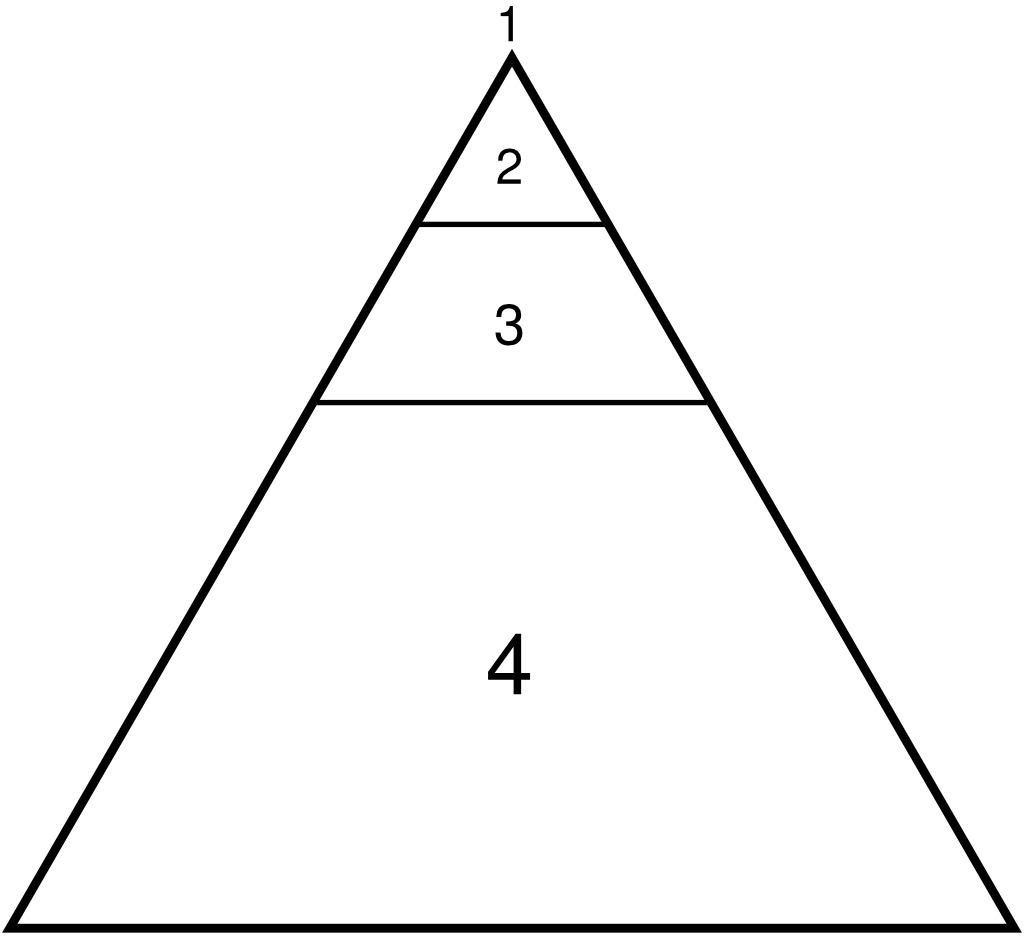 Ressources ducatives libres les - Dessin de pyramide ...