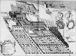 Abbaye Sainte-Croix de Bordeaux. Source : http://data.abuledu.org/URI/55474cc2-abbaye-sainte-croix-de-bordeaux-