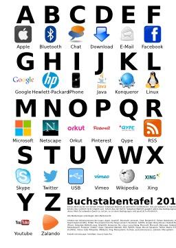 Abécédaire internet 2012. Source : http://data.abuledu.org/URI/537671b7-abecedaire-internet-2012