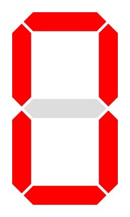 affichage digital du chiffre 0. Source : http://data.abuledu.org/URI/504111b8-affichage-digital-du-chiffre-0