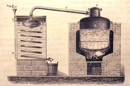Alambic à double fond pour la distillation du marc de raisin. Source : http://data.abuledu.org/URI/56bb958a-alambic-a-double-fond-pour-la-distillation-du-marc-de-raisin