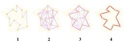Algorithme des fourmis. Source : http://data.abuledu.org/URI/534b8f22-algorithme-des-fourmis