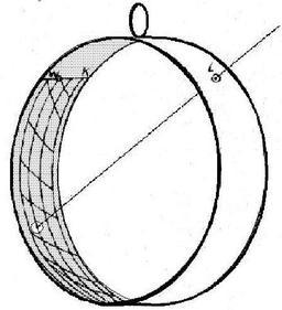 Anneau solaire. Source : http://data.abuledu.org/URI/524c3188-anneau-solaire