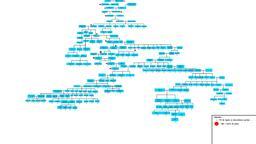 Arbre généalogique des Carolingiens. Source : http://data.abuledu.org/URI/50dc8c38-arbre-genealogique-des-carolingiens