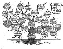 Arbre généalogique des Rougon-Macquart. Source : http://data.abuledu.org/URI/51dfe477-arbre-genealogique-des-rougon-macquart