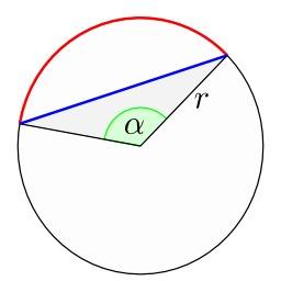 Arc et corde d'un cercle. Source : http://data.abuledu.org/URI/518303a8-arc-et-corde-d-un-cercle