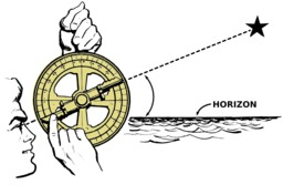 Astrolabe. Source : http://data.abuledu.org/URI/5102a9fd-astrolabe