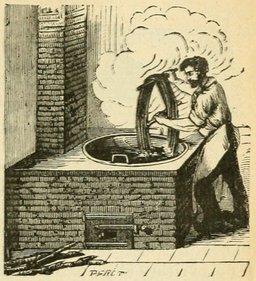 Atelier de teinturier au XIXème siècle. Source : http://data.abuledu.org/URI/524ee392-atelier-de-teinturier-au-xixeme-siecle