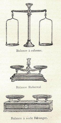 Balances anciennes. Source : http://data.abuledu.org/URI/502e9057-balances-anciennes
