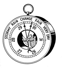 Baromètre. Source : http://data.abuledu.org/URI/53eceb71-barometre