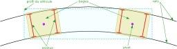 Bogies et essieux. Source : http://data.abuledu.org/URI/52d6efc2-bogies-et-essieux
