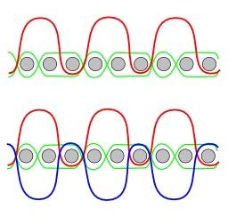 Bouclettes de tissu éponge. Source : http://data.abuledu.org/URI/534244b6-bouclettes-de-tissu-eponge