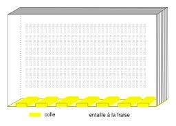 Cahier à dos carré collé. Source : http://data.abuledu.org/URI/531c6700-cahier-a-dos-carre-colle