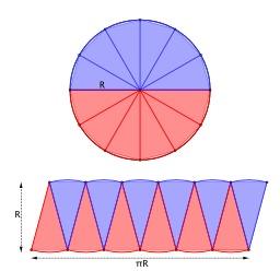 Calcul de l'aire du cercle avec Géogébra. Source : http://data.abuledu.org/URI/51e4dfeb-calcul-de-l-aire-du-cercle-avec-geogebra