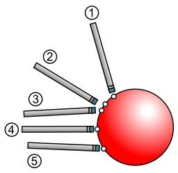 Calcul de l'effet au billard. Source : http://data.abuledu.org/URI/51d959b9-calcul-de-l-effet-au-billard