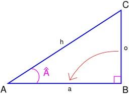 Calcul de la tangente de l'angle A. Source : http://data.abuledu.org/URI/5309ccd5-calcul-de-la-tangente-de-l-angle-a