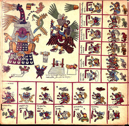 Calendrier aztèque, Codex Borbonicus. Source : http://data.abuledu.org/URI/5325d8ed-calendrier-azteque-codex-borbonicus