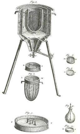 Calorimètre à glace de Lavoisier et Laplace. Source : http://data.abuledu.org/URI/52189242-calorimetre-a-glace-de-lavoisier