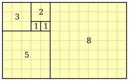 Carrés de Fibonacci en spirale. Source : http://data.abuledu.org/URI/5183e2e1-carres-de-fibonacci-en-spirale