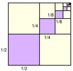 Carrés géométriques. Source : http://data.abuledu.org/URI/52993272-carres-geometriques
