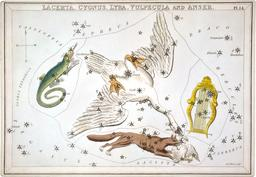 Carte astronomique de cinq constellations. Source : http://data.abuledu.org/URI/535cd29b-carte-astronomique-de-cinq-constellations