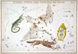 Carte astronomique de cinq constellations. Source : http://data.abuledu.org/URI/535cd29b-carte-astronomique-de-cinq-constellations