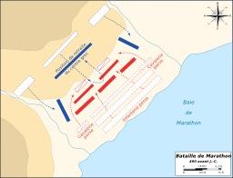 Carte de la bataille de Marathon. Source : http://data.abuledu.org/URI/508fc554-carte-de-la-bataille-de-marathon