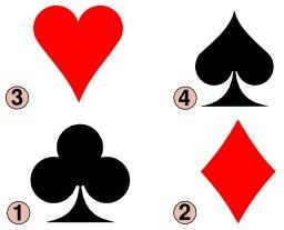 Les quatre enseignes des cartes à jouer. Source : http://data.abuledu.org/URI/50cc8dd0-cartes-a-jouer