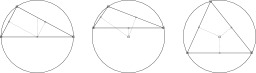 Cercles circonscrits à un triangle. Source : http://data.abuledu.org/URI/518573ae-cercles-circonscrits-a-un-triangle