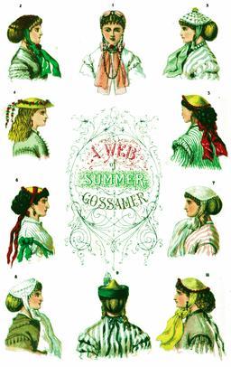 Chapeaux féminins parisiens en 1866. Source : http://data.abuledu.org/URI/532db7ef-chapeaux-feminins-parisiens-en-1866