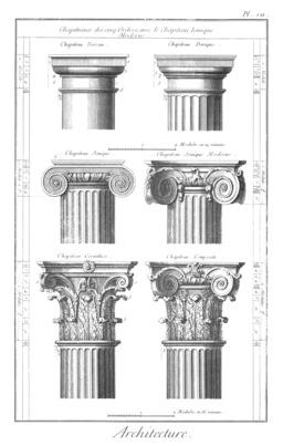Chapiteaux antiques. Source : http://data.abuledu.org/URI/59430ba0-chapiteaux-antiques-