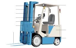 Chariot élévateur. Source : http://data.abuledu.org/URI/5290776d-chariot-elevateur