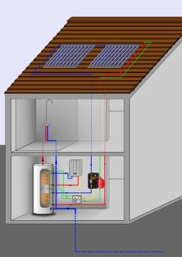 Chauffe-eau solaire dans une maison. Source : http://data.abuledu.org/URI/50cb5b0c-chauffe-eau-solaire-dans-une-maison
