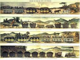 Chemin de fer Lyon - StEtienne. Source : http://data.abuledu.org/URI/54b041e2-chemin-de-fer-lyon-stetienne
