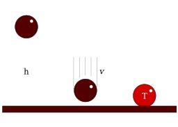 Chute libre : trois formes successives d'énergie. Source : http://data.abuledu.org/URI/50cb2352-chute-libre-trois-formes-successives-d-energie