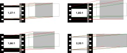 Cinéma format photo et focale. Source : http://data.abuledu.org/URI/50cb73e1-cinema-format-photo-et-focale