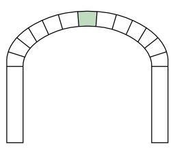 Clef de voûte. Source : http://data.abuledu.org/URI/50815131-clef-de-voute