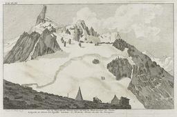 Col du Géant. Source : http://data.abuledu.org/URI/5230e6f9-col-du-geant
