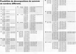 Combinaisons de nombres pour le jeu japonais du kakuro - 1. Source : http://data.abuledu.org/URI/52f7eda5-combinaisons-de-nombres-pour-le-jeu-japonais-du-kakuro-1