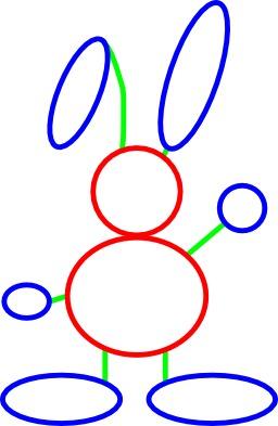 Comment dessiner un lapin. Source : http://data.abuledu.org/URI/515a7041-comment-dessiner-un-lapin