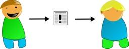 Communication entre émetteur et récepteur. Source : http://data.abuledu.org/URI/51ee63c0-communication-entre-emetteur-et-recepteur