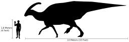 Comparaison de la taille humaine avec celle d'un dinosaure. Source : http://data.abuledu.org/URI/53393206-comparaison-de-la-taille-humaine-avec-celle-d-un-dinosaure