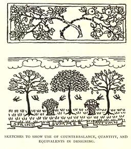 Composition et équilbre. Source : http://data.abuledu.org/URI/5654348c-composition-et-equilbre