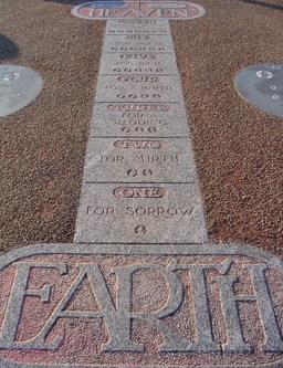 Comptine de la marelle anglaise. Source : http://data.abuledu.org/URI/502a1e7b-comptine-de-la-marelle-anglaise