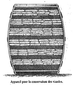 Conservation de viande dans un tonneau. Source : http://data.abuledu.org/URI/51dbee9f-conservation-de-viande-dans-un-tonneau