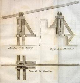Construction d'une pyramide, d'après Hérodote. Source : http://data.abuledu.org/URI/50aea589-construction-d-une-pyramide-d-apres-herodote