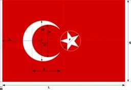 Construction géométrique du drapeau turc. Source : http://data.abuledu.org/URI/517f8125-construction-geometrique-du-drapeau-turc