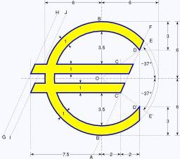 Construction géométrique du symbole de l'Euro. Source : http://data.abuledu.org/URI/506d5a57-construction-geometrique-du-symbole-de-l-euro