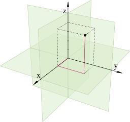 Coordonnées cartésiennes tridimensionnelles. Source : http://data.abuledu.org/URI/518304f7-coordonnees-cartesiennes-tridimensionnelles