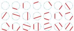 Cordes de Motzkin entre cinq points sur un cercle. Source : http://data.abuledu.org/URI/52f2b896-cordes-de-motzkin-entre-cinq-points-sur-un-cercle